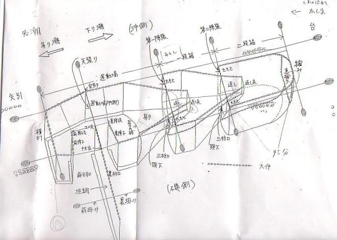 定置網の見取図